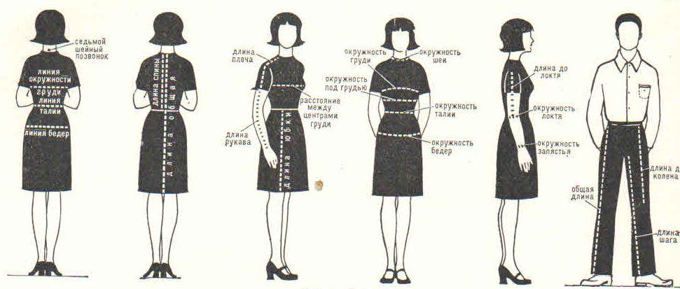 Как снимаем мерку для шитья платье