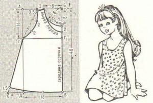 Ночная сорочка выкройки для девочки