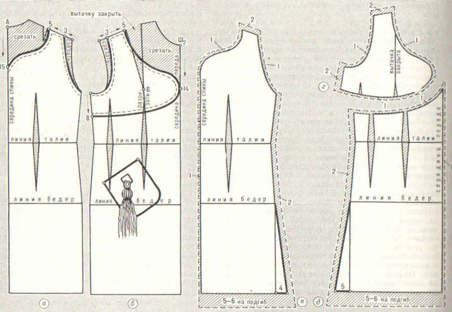 Как сшить сарафан фасон