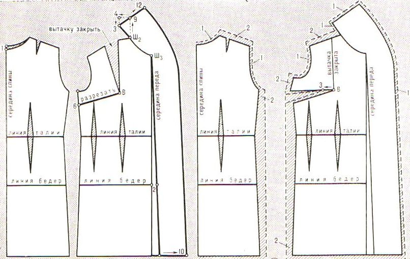 Выкройку платья с воротником шалька