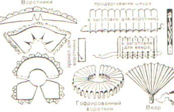 Гофрированный воротник из бумаги