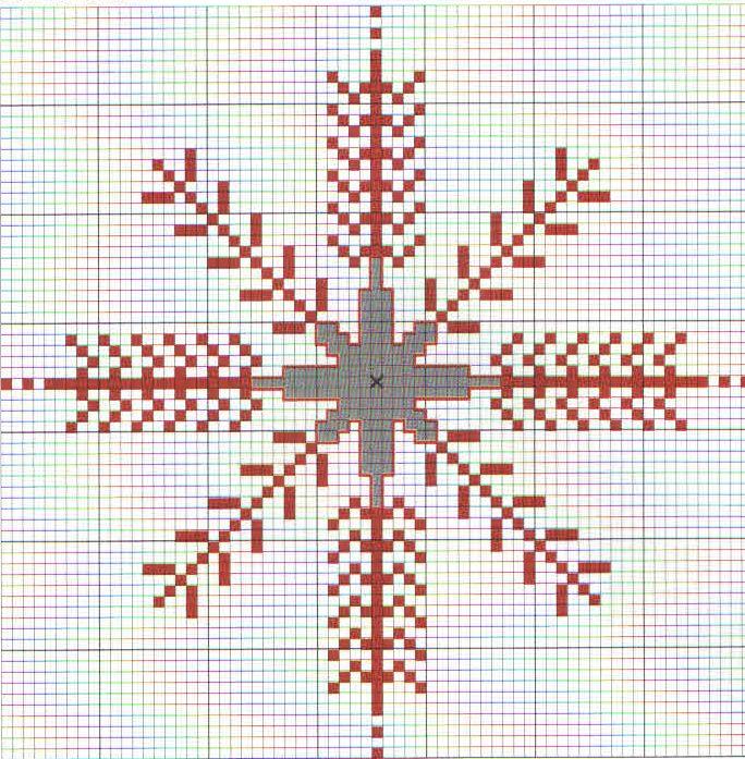 крестом по счетной схеме