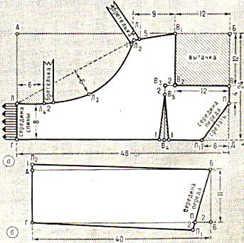Построение выкройки для трикотажа фото 647