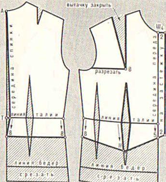 Летняя блузка без рукавов с выкройками