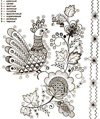 Узоры владимирской вышивки