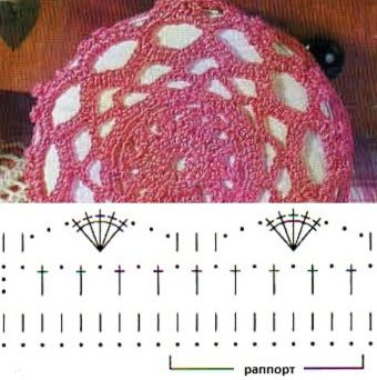 Что в вязании обозначают значки