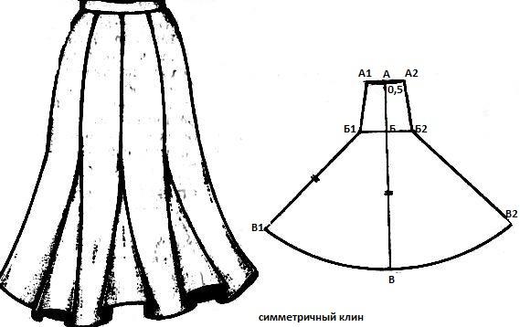 Как сделать себе выкройку юбки годе