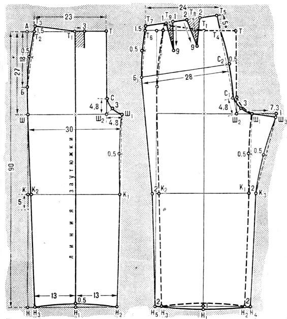 Как сшить красивые брюки женские 15