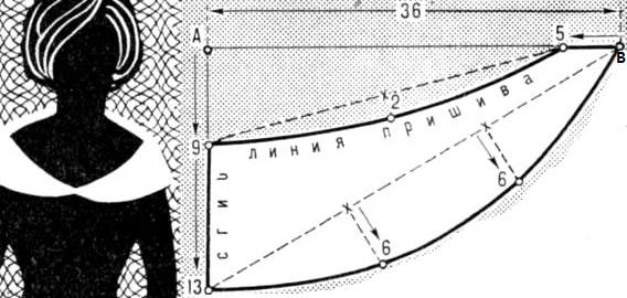 Воротник лодочка с отворотом выкройка