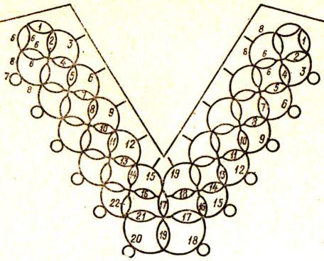 Кружевные воротники фриволите
