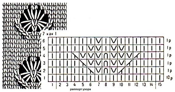 Схемы узоров для однофонтурных машин